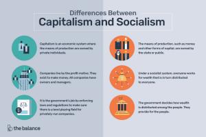 Sistem Perekonomian Kapitalis dan Sosialis