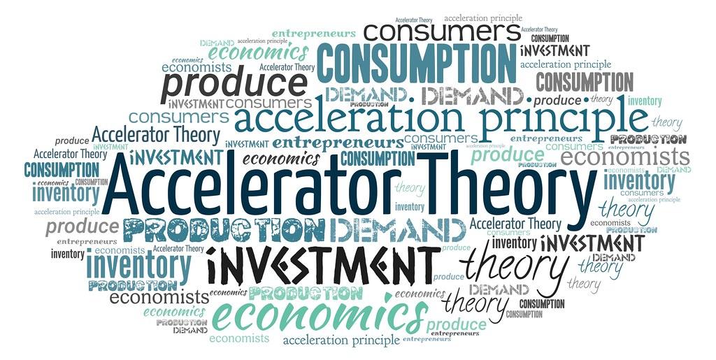 Acceleration Theory - Kamus Forex Tanya Jawab Forex