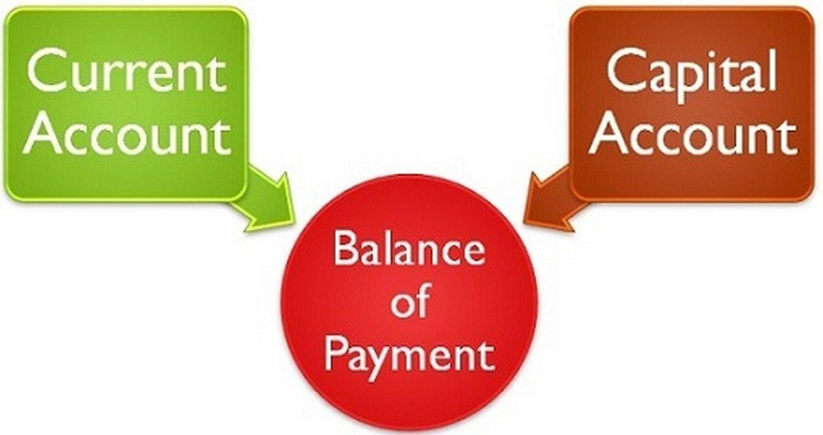Balance of Payment - Neraca Pembayaran